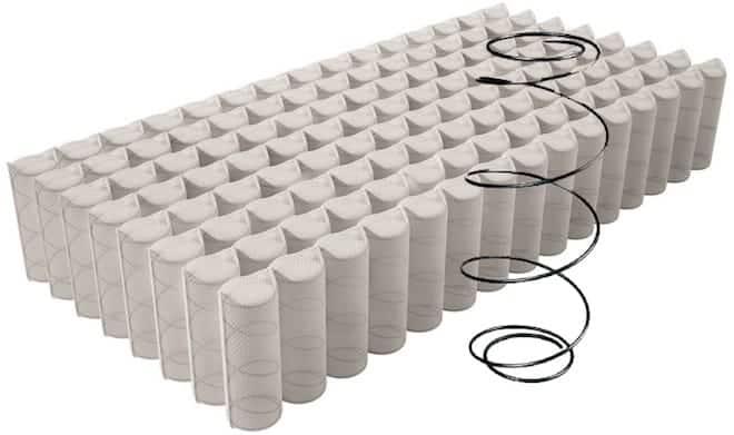 Матрасы с блоками независимых пружин