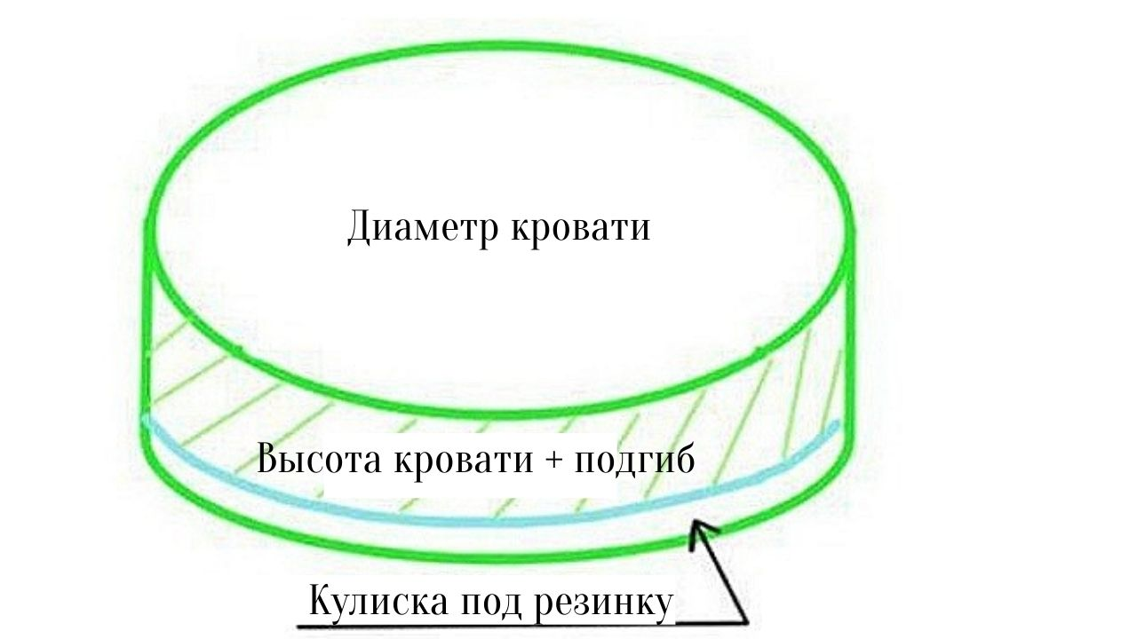 Схема для пошива
